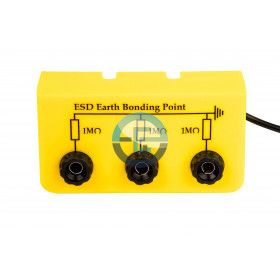 Earth Grounding Point banana connections